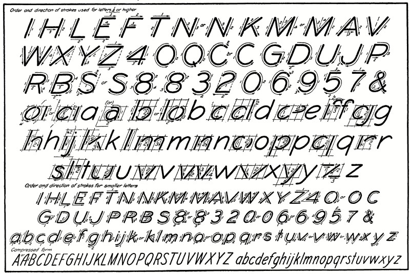 Essentials Of Lettering Chapter 2